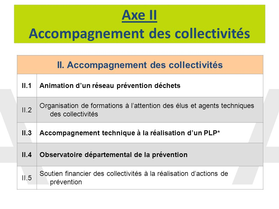 Axe II Accompagnement des collectivités II.