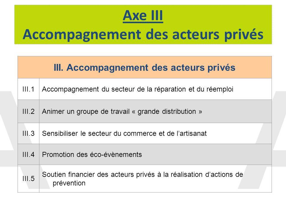 Axe III Accompagnement des acteurs privés III. Accompagnement des acteurs privés III.1Accompagnement du secteur de la réparation et du réemploi III.2A
