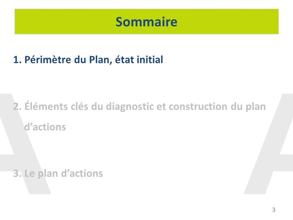 Sommaire 1. Périmètre du Plan, état initial 2. Éléments clés du diagnostic et construction du plan dactions 3. Le plan dactions 3