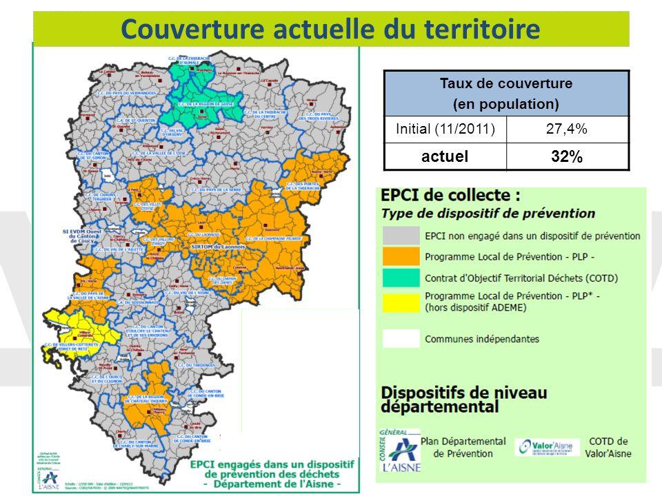 Couverture actuelle du territoire Taux de couverture (en population) Initial (11/2011)27,4% actuel32%
