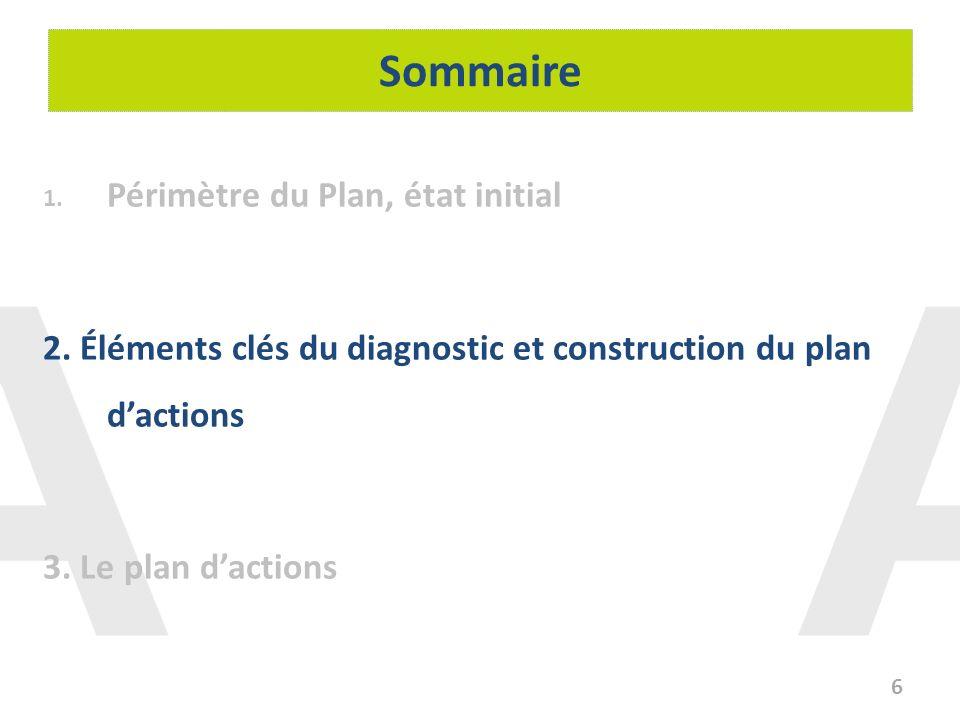 Sommaire 1. Périmètre du Plan, état initial 2. Éléments clés du diagnostic et construction du plan dactions 3. Le plan dactions 6