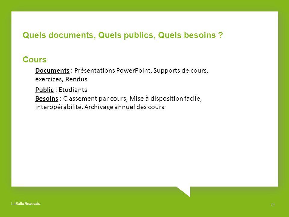 LaSalle Beauvais 11 Quels documents, Quels publics, Quels besoins ? Cours Documents : Présentations PowerPoint, Supports de cours, exercices, Rendus P