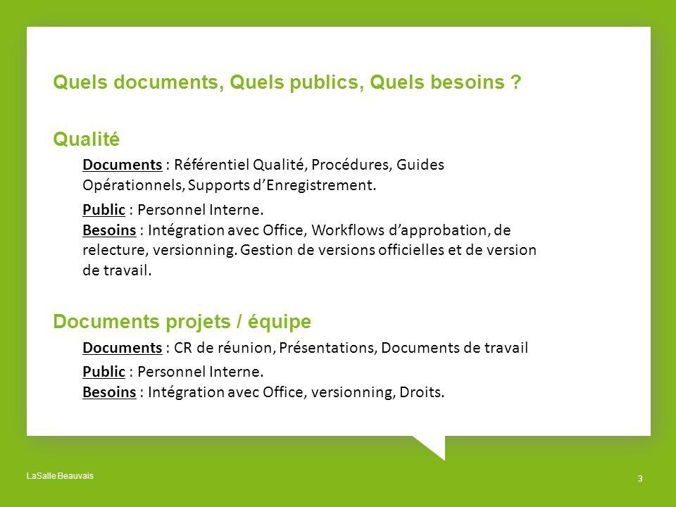 LaSalle Beauvais 3 Quels documents, Quels publics, Quels besoins ? Qualité Documents : Référentiel Qualité, Procédures, Guides Opérationnels, Supports