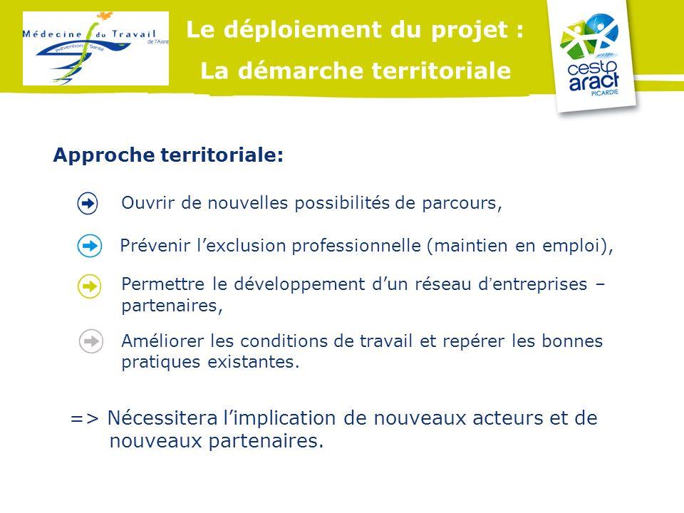 Le déploiement du projet : La démarche territoriale Ouvrir de nouvelles possibilités de parcours, Prévenir lexclusion professionnelle (maintien en emp