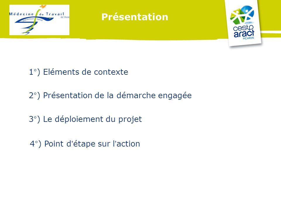 1°) Eléments de contexte 2°) Présentation de la démarche engagée 3°) Le déploiement du projet 4°) Point détape sur laction Présentation
