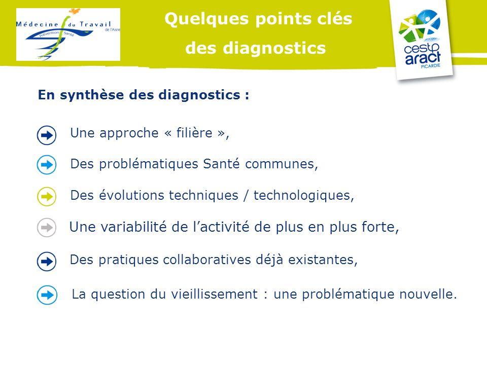 Quelques points clés des diagnostics Une approche « filière », Des problématiques Santé communes, Des évolutions techniques / technologiques, Une vari