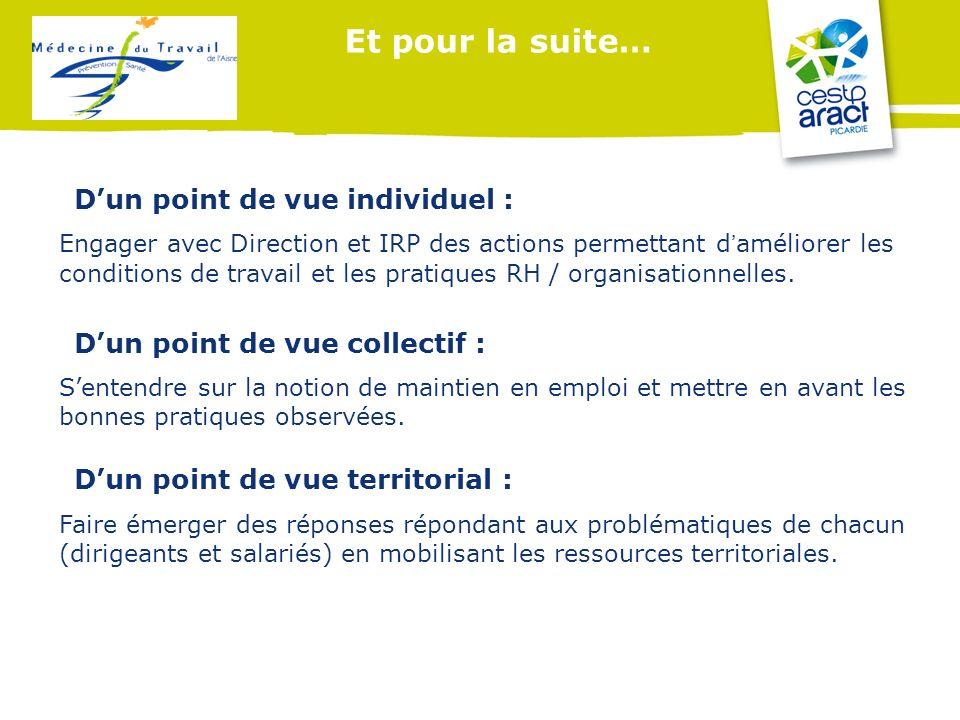 Et pour la suite… Dun point de vue individuel : Engager avec Direction et IRP des actions permettant daméliorer les conditions de travail et les prati
