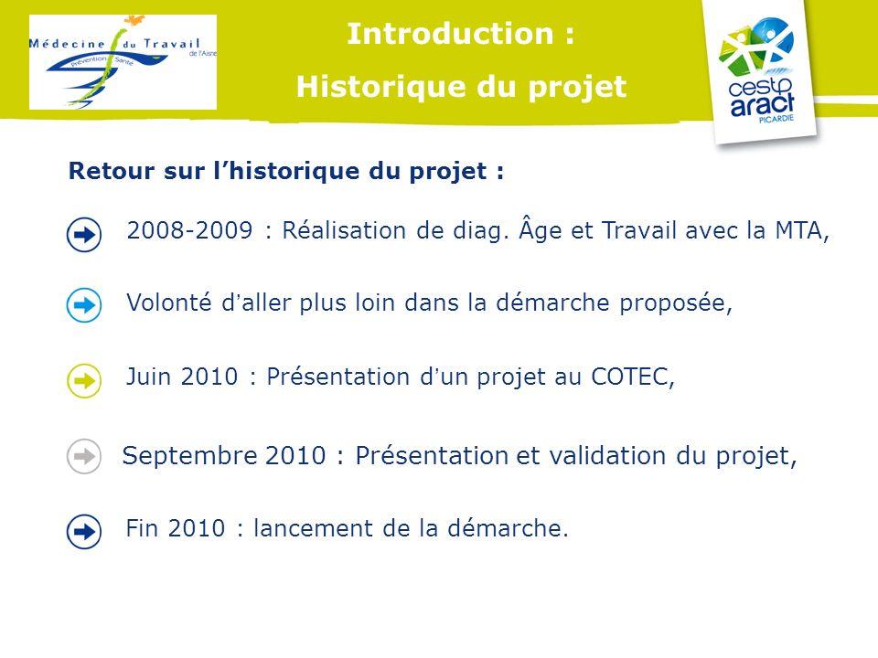 Introduction : Historique du projet 2008-2009 : Réalisation de diag. Âge et Travail avec la MTA, Volonté daller plus loin dans la démarche proposée, J