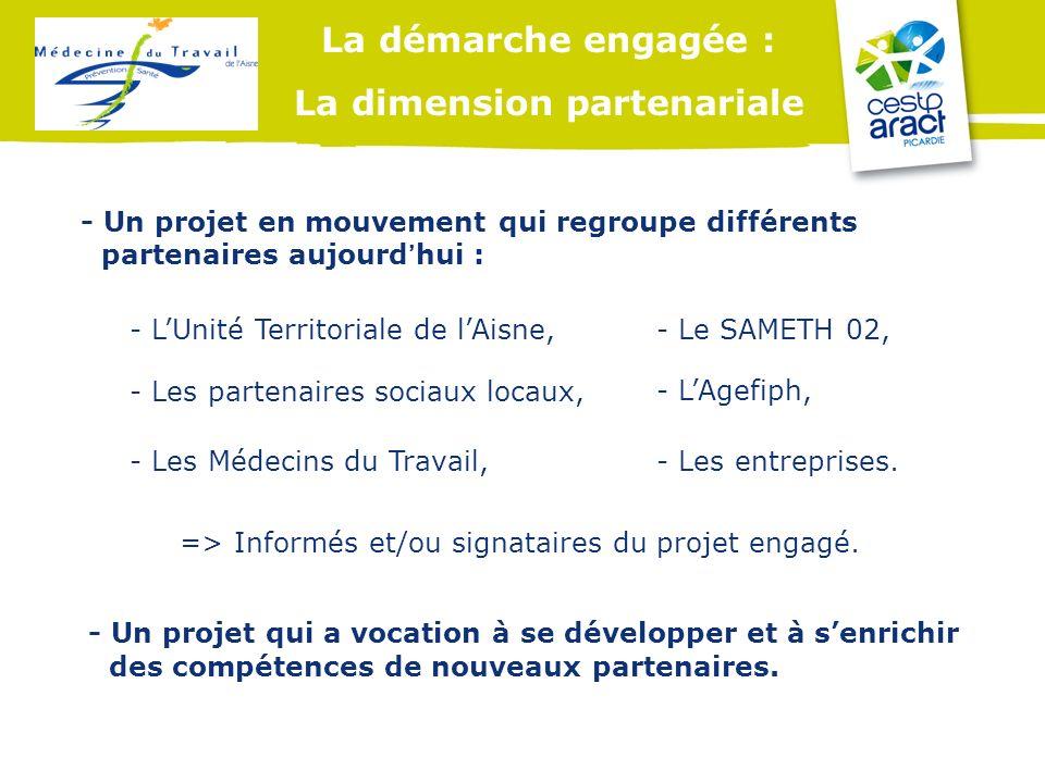 La démarche engagée : La dimension partenariale - LUnité Territoriale de lAisne, - Un projet en mouvement qui regroupe différents partenaires aujourdh