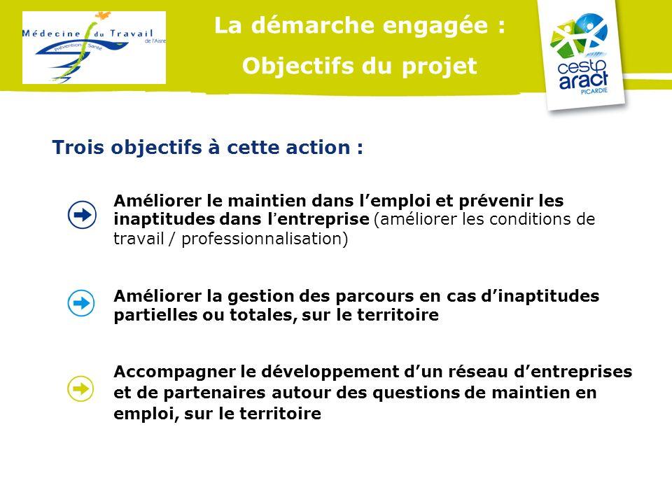 La démarche engagée : Objectifs du projet Améliorer le maintien dans lemploi et prévenir les inaptitudes dans lentreprise (améliorer les conditions de