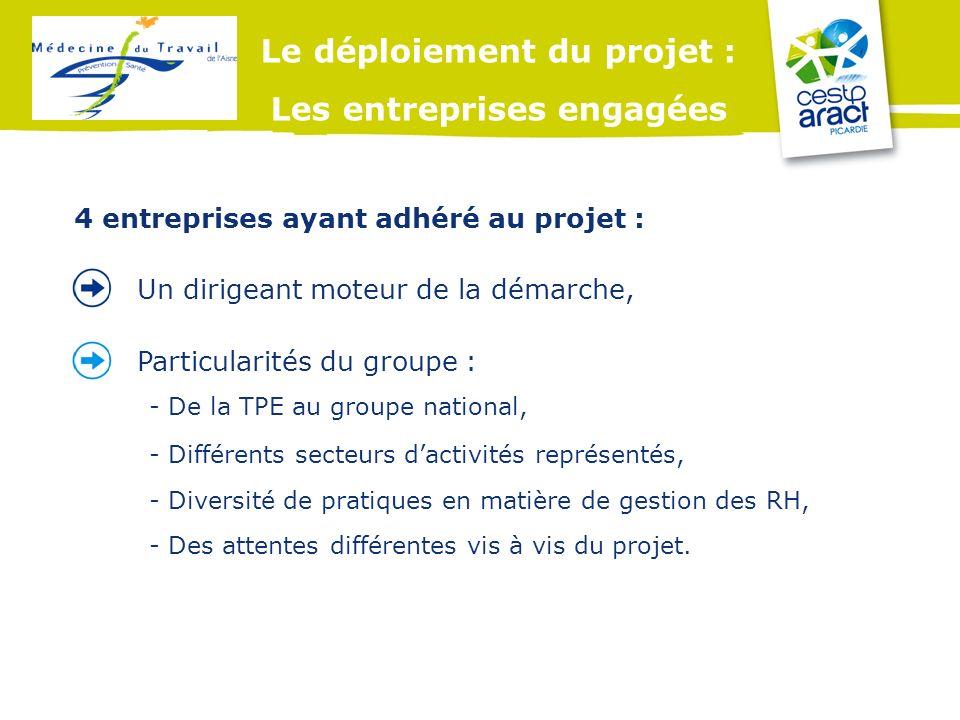 Le déploiement du projet : Les entreprises engagées - De la TPE au groupe national, 4 entreprises ayant adhéré au projet : - Des attentes différentes