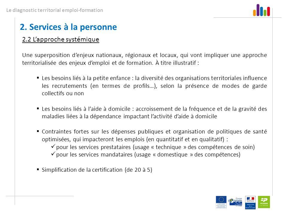 Le diagnostic territorial emploi-formation 2. Services à la personne 2.2 Lapproche systémique Une superposition denjeux nationaux, régionaux et locaux