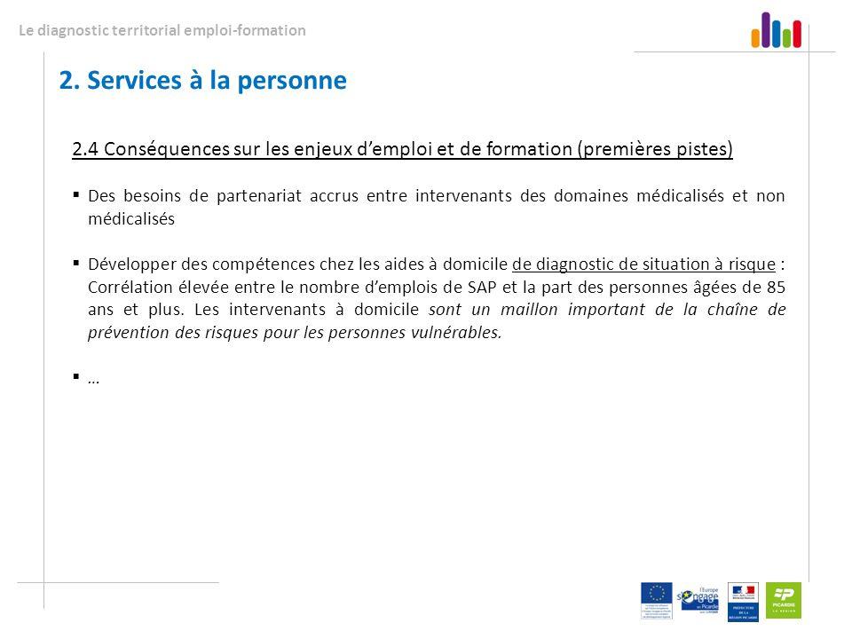 Le diagnostic territorial emploi-formation 2. Services à la personne 2.4 Conséquences sur les enjeux demploi et de formation (premières pistes) Des be