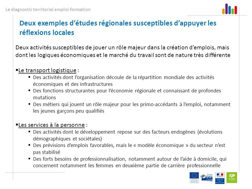 Le diagnostic territorial emploi-formation Deux exemples détudes régionales susceptibles dappuyer les réflexions locales Deux activités susceptibles d