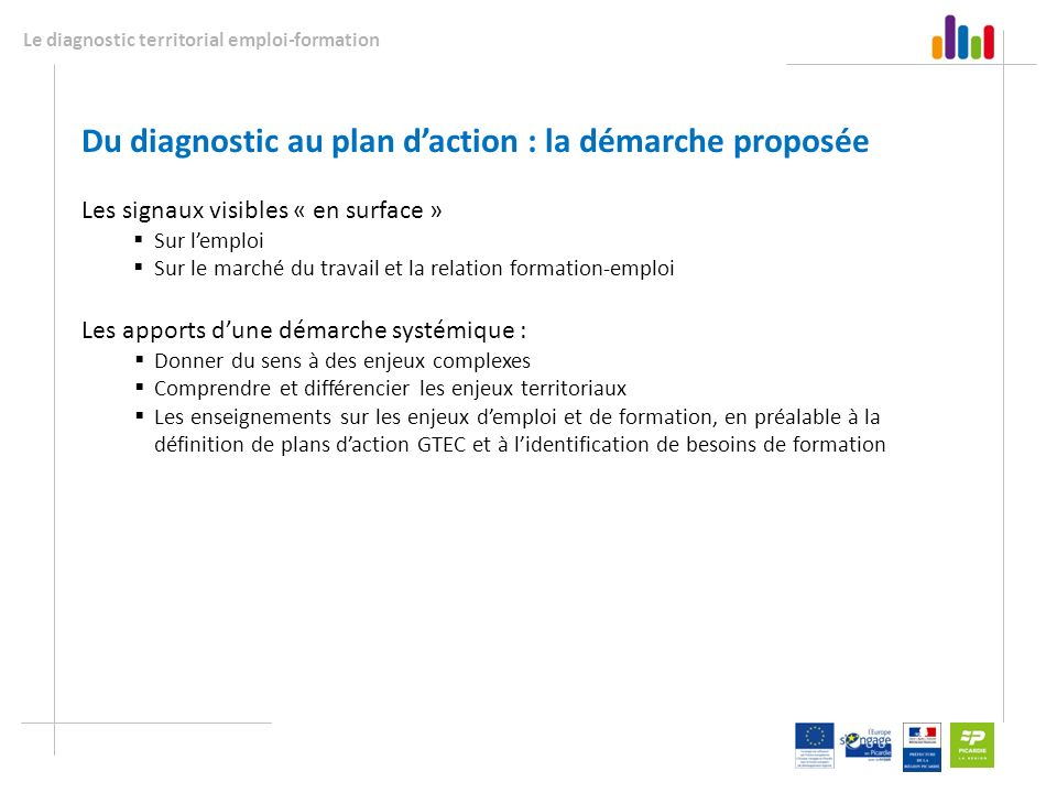Le diagnostic territorial emploi-formation 1.