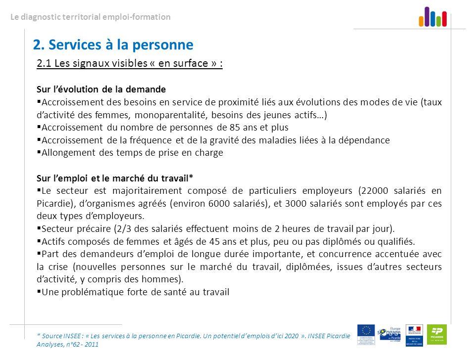 Le diagnostic territorial emploi-formation 2. Services à la personne 2.1 Les signaux visibles « en surface » : Sur lévolution de la demande Accroissem