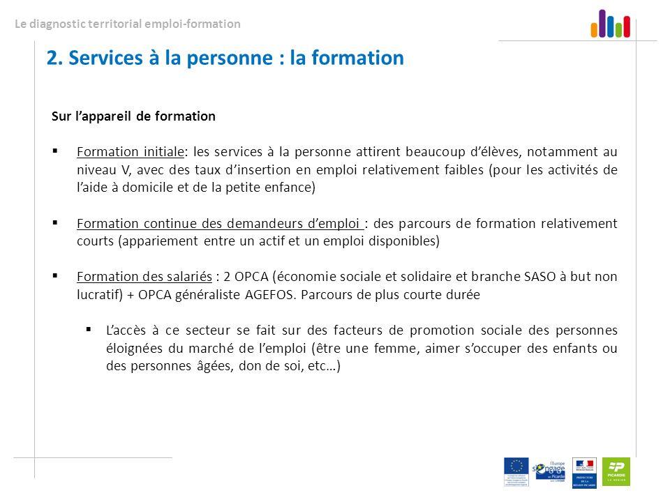 Le diagnostic territorial emploi-formation 2. Services à la personne : la formation Sur lappareil de formation Formation initiale: les services à la p
