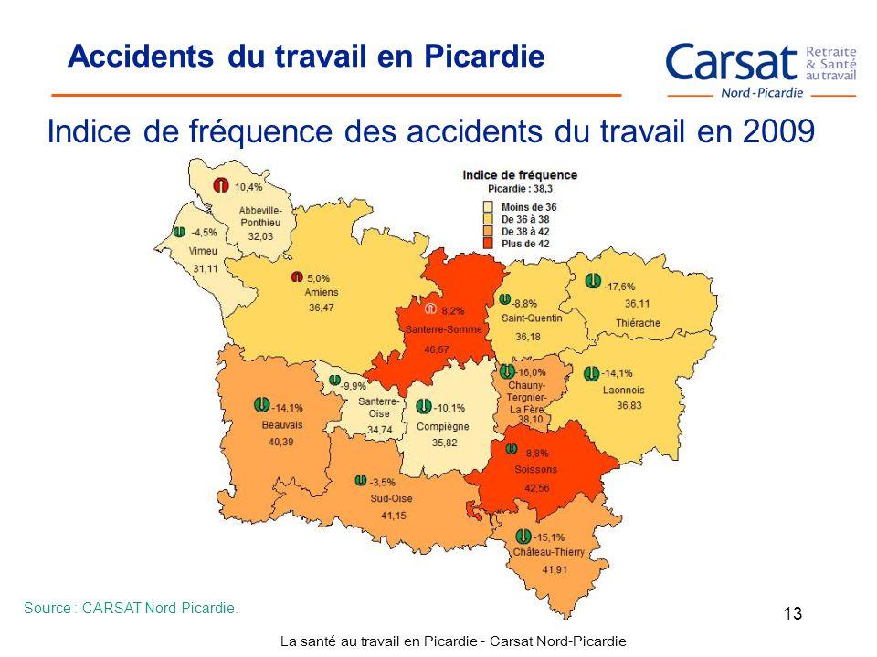 La santé au travail en Picardie - Carsat Nord-Picardie 13 Source : CARSAT Nord-Picardie. Accidents du travail en Picardie Indice de fréquence des acci
