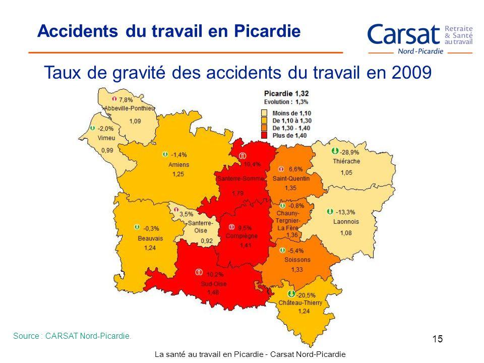 La santé au travail en Picardie - Carsat Nord-Picardie 15 Accidents du travail en Picardie Taux de gravité des accidents du travail en 2009 Source : C