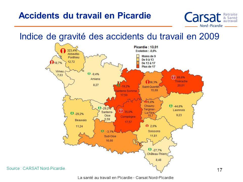 La santé au travail en Picardie - Carsat Nord-Picardie 17 Accidents du travail en Picardie Indice de gravité des accidents du travail en 2009 Source :