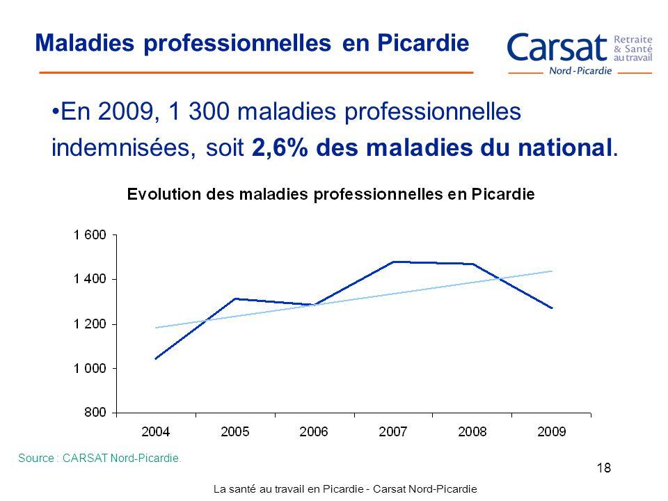 La santé au travail en Picardie - Carsat Nord-Picardie 18 Maladies professionnelles en Picardie En 2009, 1 300 maladies professionnelles indemnisées,