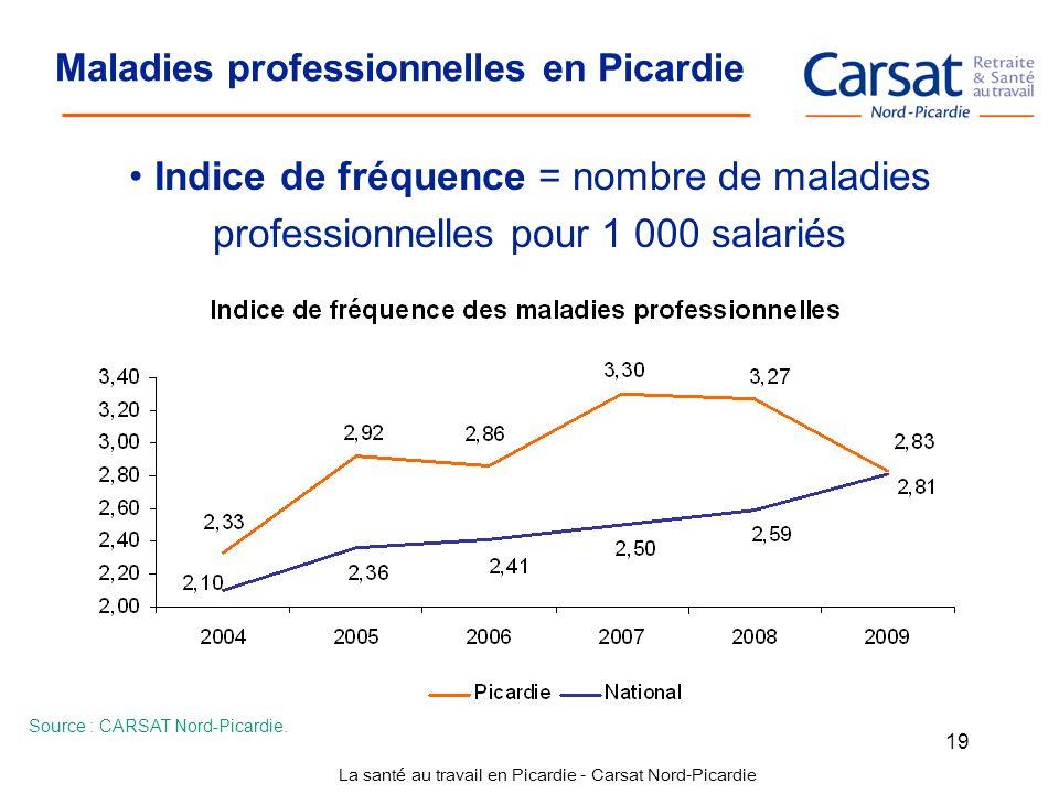 La santé au travail en Picardie - Carsat Nord-Picardie 19 Maladies professionnelles en Picardie Indice de fréquence = nombre de maladies professionnel