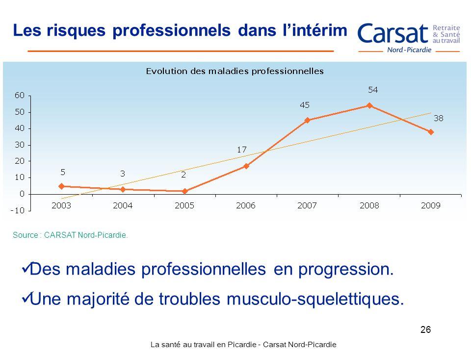 La santé au travail en Picardie - Carsat Nord-Picardie 26 Les risques professionnels dans lintérim Source : CARSAT Nord-Picardie. Des maladies profess