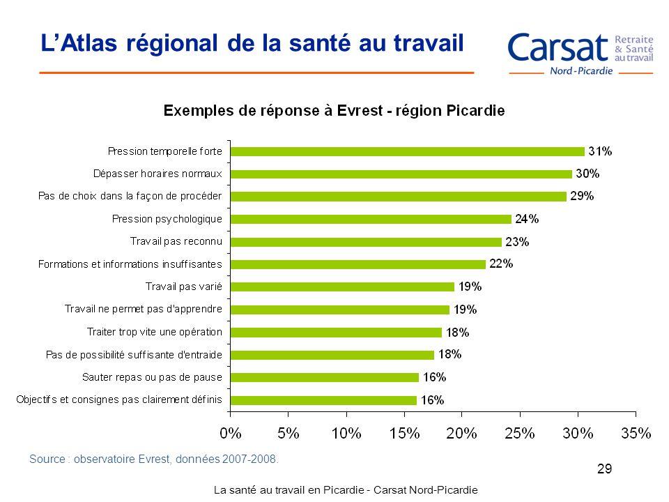 La santé au travail en Picardie - Carsat Nord-Picardie 29 LAtlas régional de la santé au travail Source : observatoire Evrest, données 2007-2008.