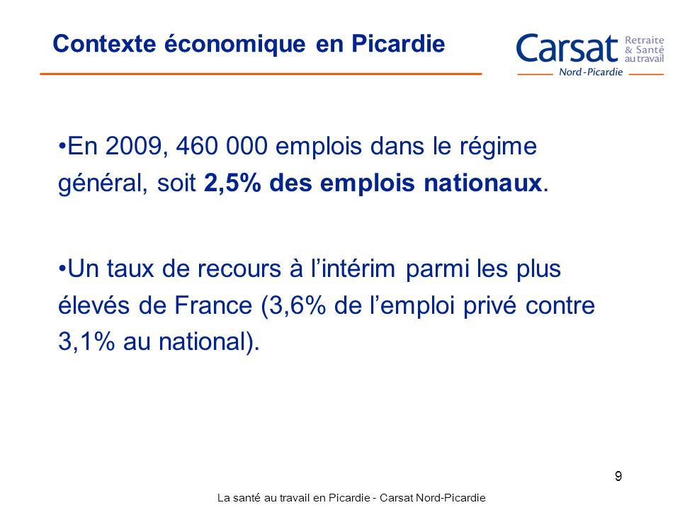 La santé au travail en Picardie - Carsat Nord-Picardie 9 Contexte économique en Picardie En 2009, 460 000 emplois dans le régime général, soit 2,5% de