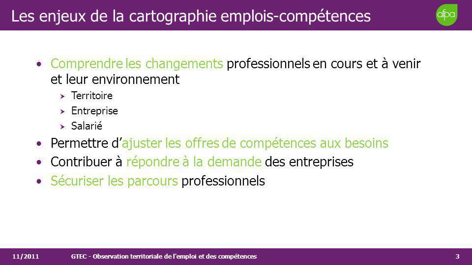 Les enjeux de la cartographie emplois-compétences Comprendre les changements professionnels en cours et à venir et leur environnement Territoire Entre