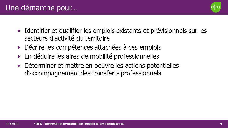 Une démarche pour… Identifier et qualifier les emplois existants et prévisionnels sur les secteurs dactivité du territoire Décrire les compétences att