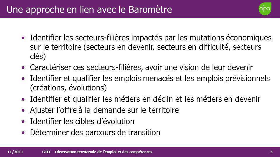 Une approche en lien avec le Baromètre Identifier les secteurs-filières impactés par les mutations économiques sur le territoire (secteurs en devenir,