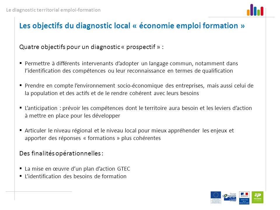 Le diagnostic territorial emploi-formation Les objectifs du diagnostic local « économie emploi formation » Quatre objectifs pour un diagnostic « prosp
