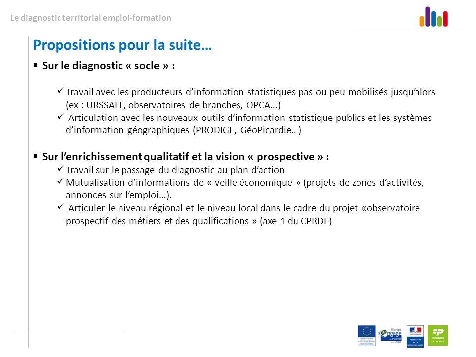 Le diagnostic territorial emploi-formation Propositions pour la suite… Sur le diagnostic « socle » : Travail avec les producteurs dinformation statist