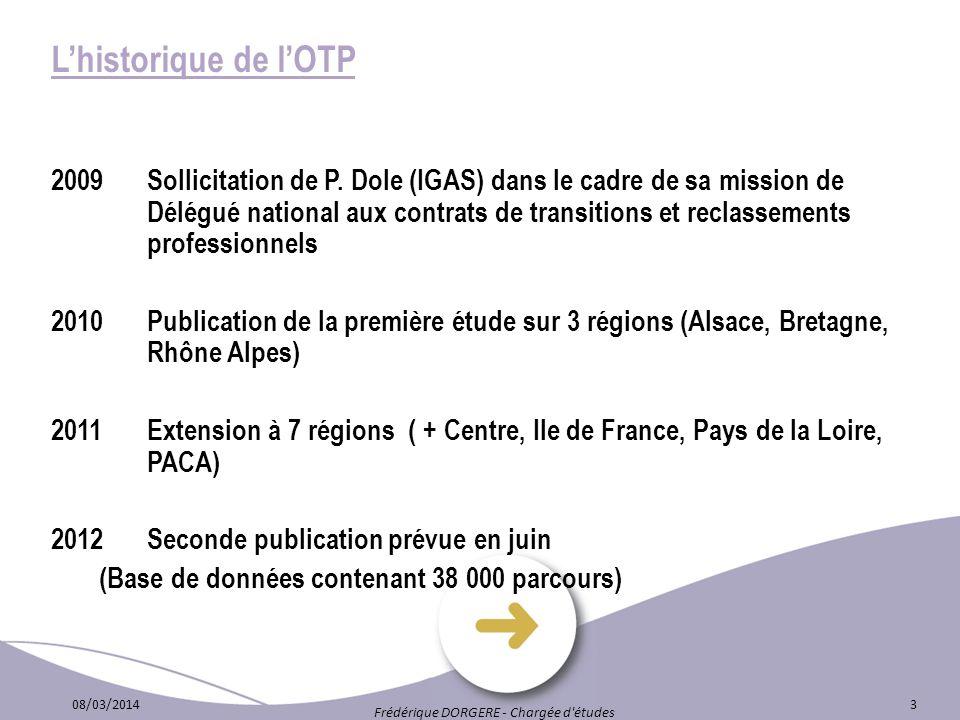 Lhistorique de lOTP 2009Sollicitation de P. Dole (IGAS) dans le cadre de sa mission de Délégué national aux contrats de transitions et reclassements p