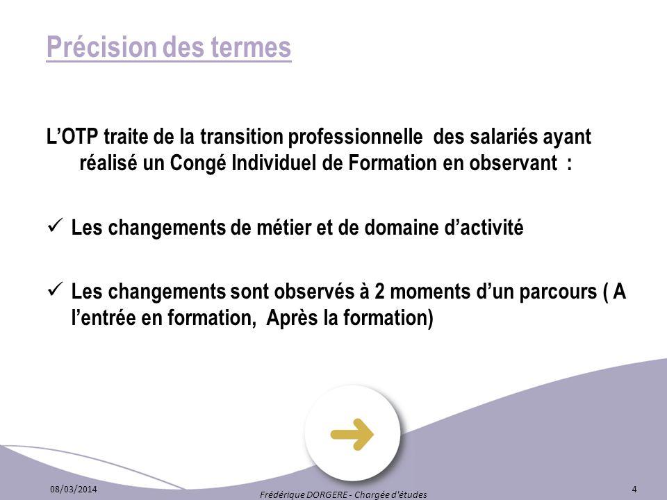 Précision des termes LOTP traite de la transition professionnelle des salariés ayant réalisé un Congé Individuel de Formation en observant : Les chang