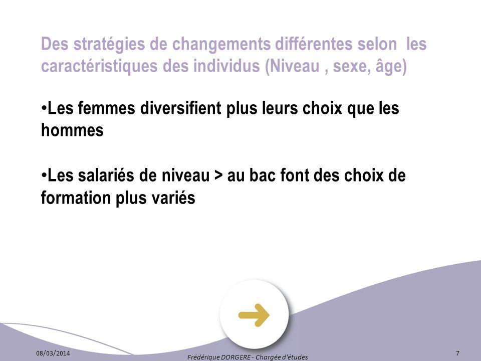 08/03/20147 Frédérique DORGERE - Chargée d'études Des stratégies de changements différentes selon les caractéristiques des individus (Niveau, sexe, âg