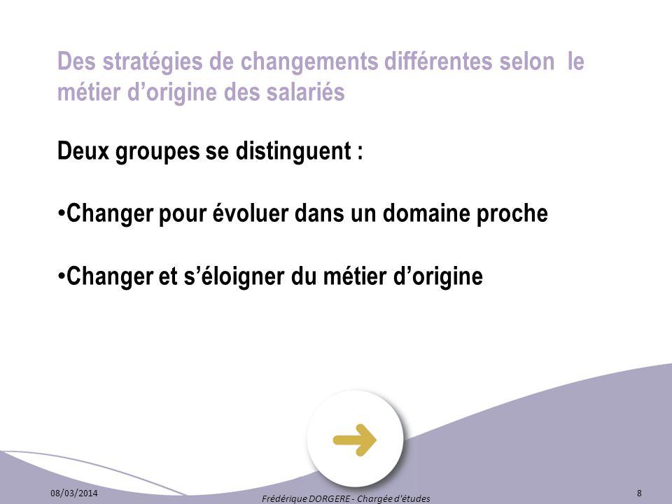 08/03/20148 Frédérique DORGERE - Chargée d'études Des stratégies de changements différentes selon le métier dorigine des salariés Deux groupes se dist