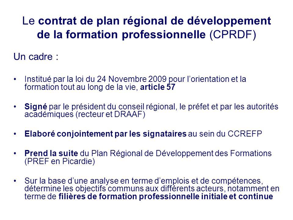 Le contrat de plan régional de développement de la formation professionnelle (CPRDF) Un cadre : Institué par la loi du 24 Novembre 2009 pour lorientation et la formation tout au long de la vie, article 57 Signé par le président du conseil régional, le préfet et par les autorités académiques (recteur et DRAAF) Elaboré conjointement par les signataires au sein du CCREFP Prend la suite du Plan Régional de Développement des Formations (PREF en Picardie) Sur la base dune analyse en terme demplois et de compétences, détermine les objectifs communs aux différents acteurs, notamment en terme de filières de formation professionnelle initiale et continue