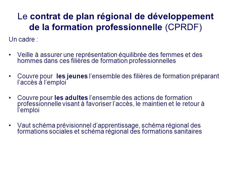 Le contrat de plan régional de développement de la formation professionnelle (CPRDF) Un cadre : Veille à assurer une représentation équilibrée des fem