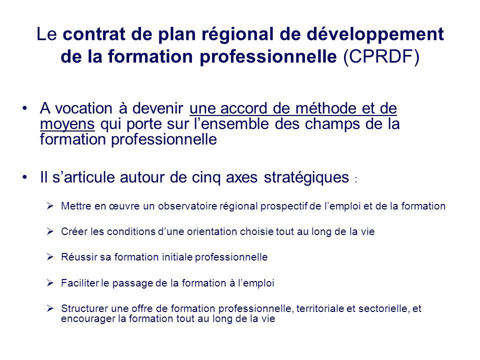 Le contrat de plan régional de développement de la formation professionnelle (CPRDF) A vocation à devenir une accord de méthode et de moyens qui porte