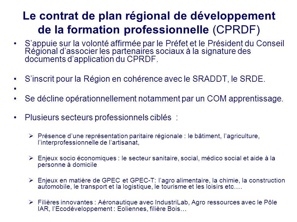 Sappuie sur la volonté affirmée par le Préfet et le Président du Conseil Régional dassocier les partenaires sociaux à la signature des documents dapplication du CPRDF.