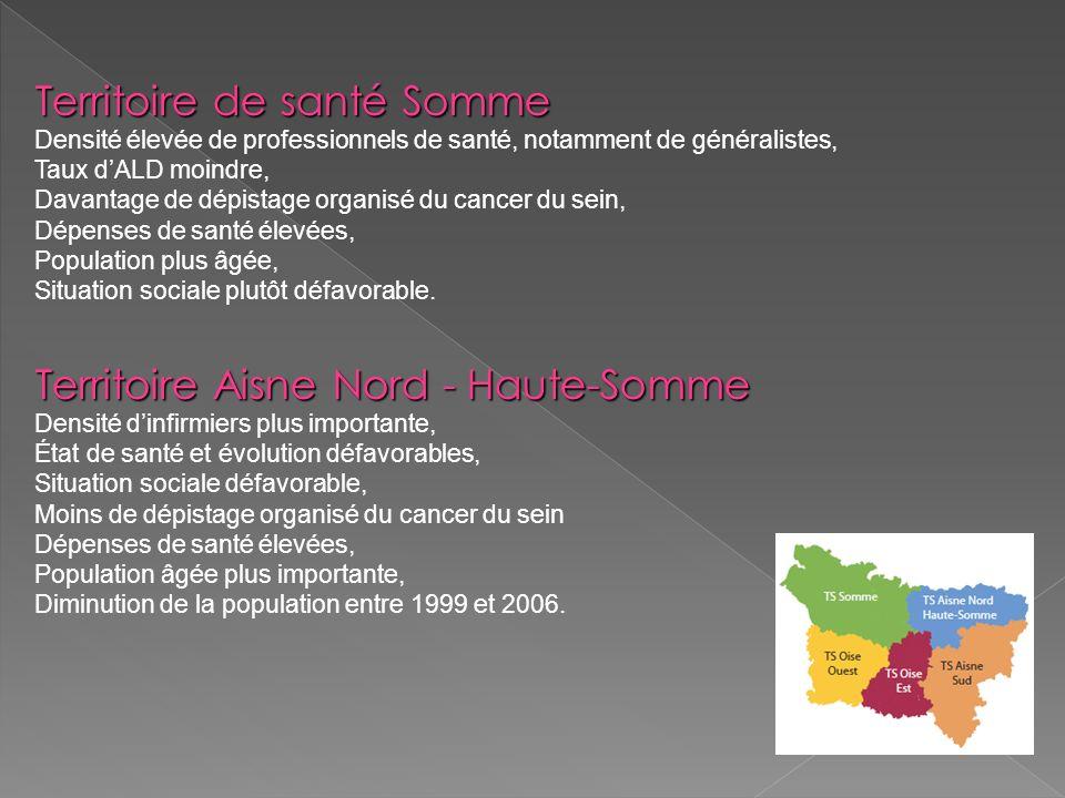 Territoire de santé Somme Densité élevée de professionnels de santé, notamment de généralistes, Taux dALD moindre, Davantage de dépistage organisé du