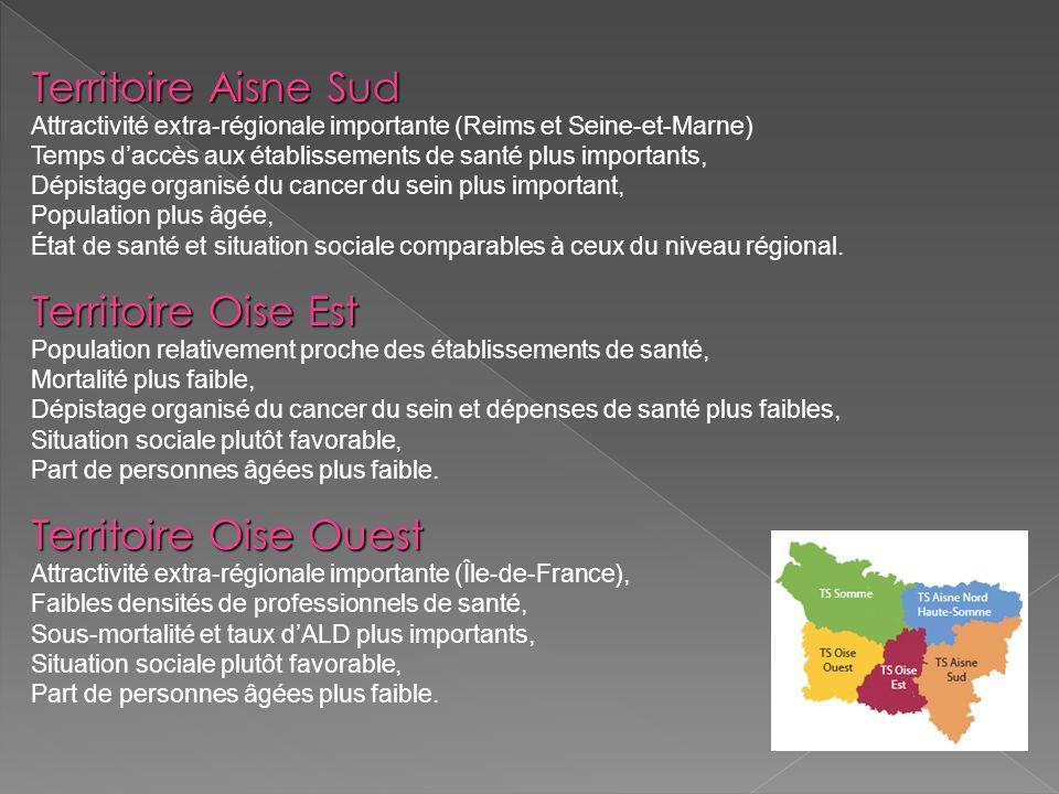 Territoire Aisne Sud Attractivité extra-régionale importante (Reims et Seine-et-Marne) Temps daccès aux établissements de santé plus importants, Dépis
