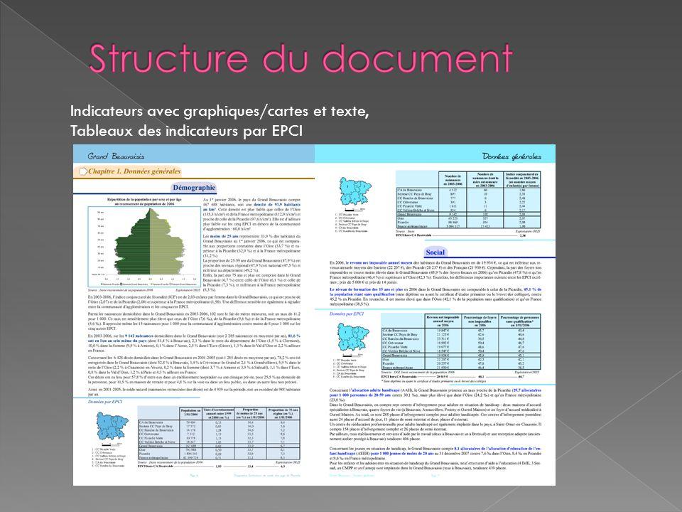 Indicateurs avec graphiques/cartes et texte, Tableaux des indicateurs par EPCI