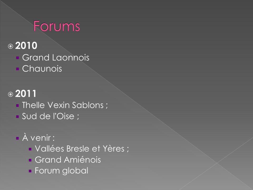 2010 Grand Laonnois Chaunois 2011 Thelle Vexin Sablons ; Sud de lOise ; À venir : Vallées Bresle et Yères ; Grand Amiénois Forum global