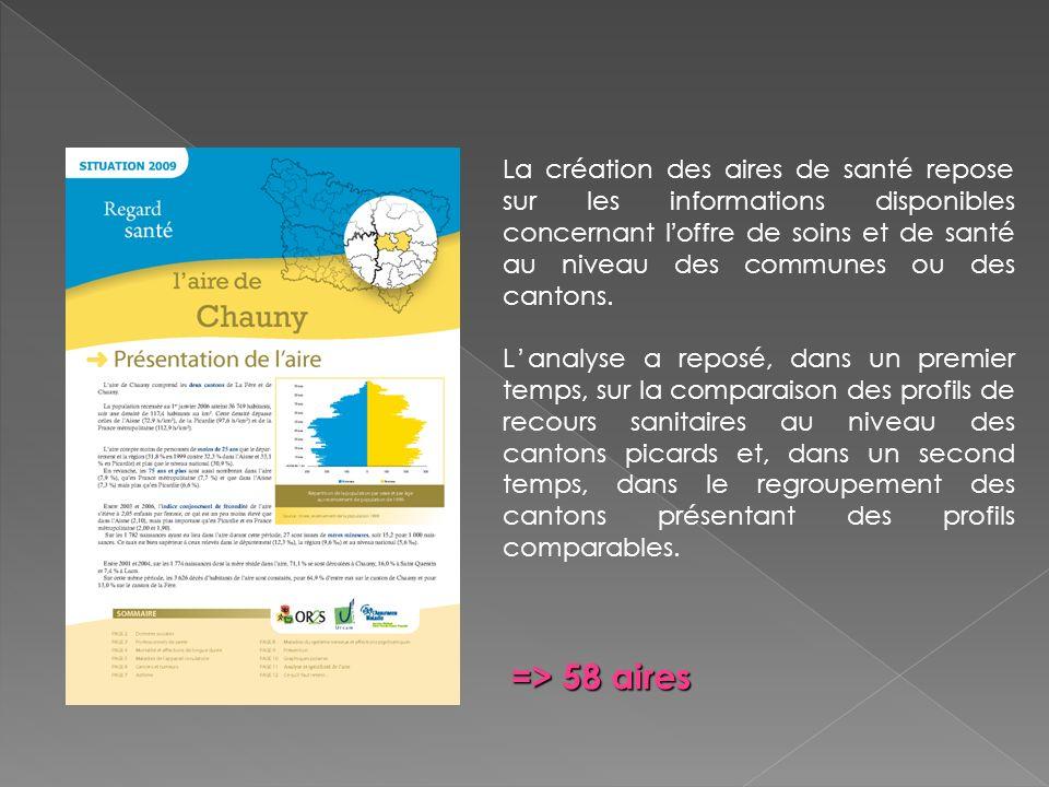 La création des aires de santé repose sur les informations disponibles concernant loffre de soins et de santé au niveau des communes ou des cantons. L