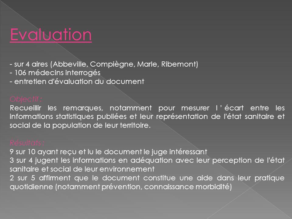 Evaluation - sur 4 aires (Abbeville, Compiègne, Marle, Ribemont) - 106 médecins interrogés - entretien dévaluation du document Objectif : Recueillir l