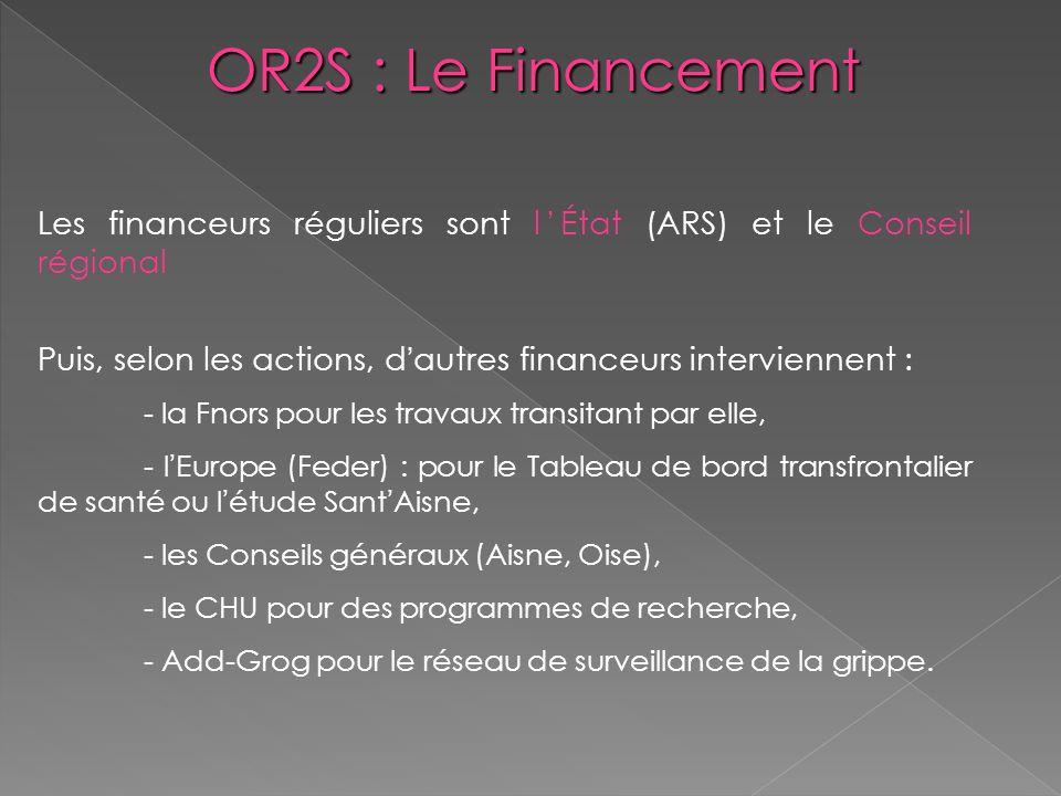 OR2S : Le Financement Les financeurs réguliers sont lÉtat (ARS) et le Conseil régional Puis, selon les actions, dautres financeurs interviennent : - l