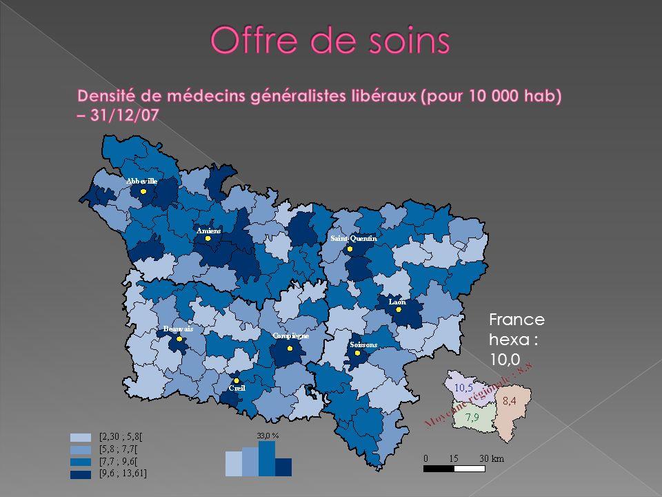France hexa : 10,0